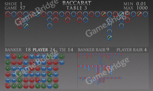 """ORACLE BDS"" - Baccarat Display System"